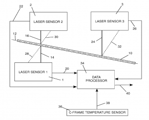 laser thickness gage passline angle compensation
