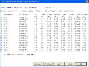 summary spc data